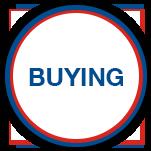 Bullseye Buying and Selling